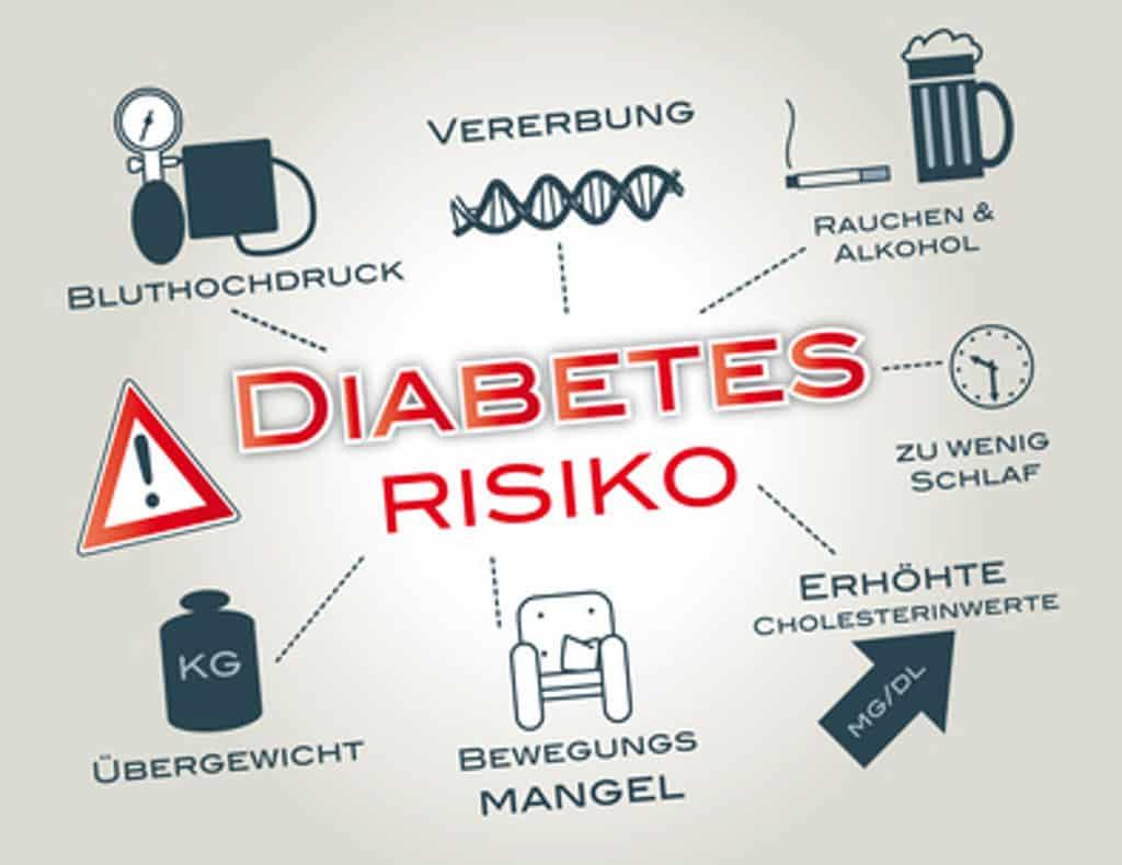 Diabetes Risiko Faktoren